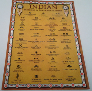 Indian symbols and interpretations postcard 5 inch x 7 inch